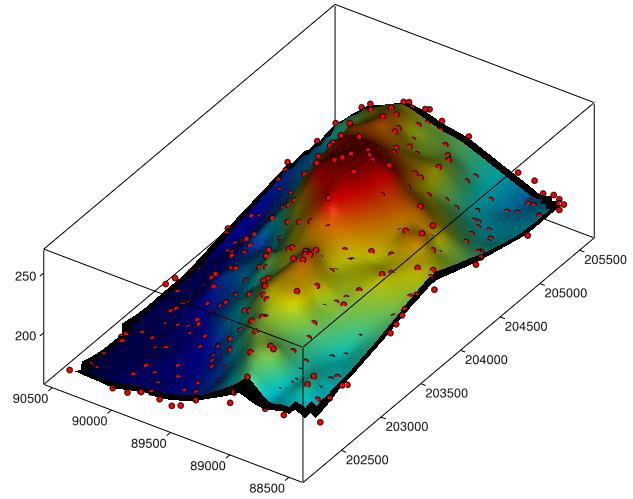 Drawing Lines In Quantum Gis : Screenshots · almarklein visvis wiki github