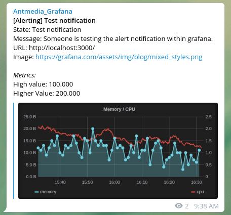 Grafana_telegram