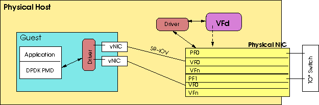 Diagnosis Guide · att/vfd Wiki · GitHub