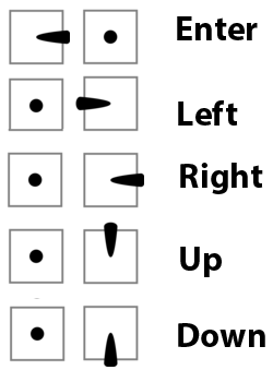 Camera Control Stick Commands
