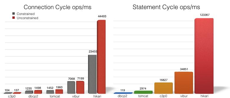 New upstream version 2 7 1 (808d040e) · Commits · Debian