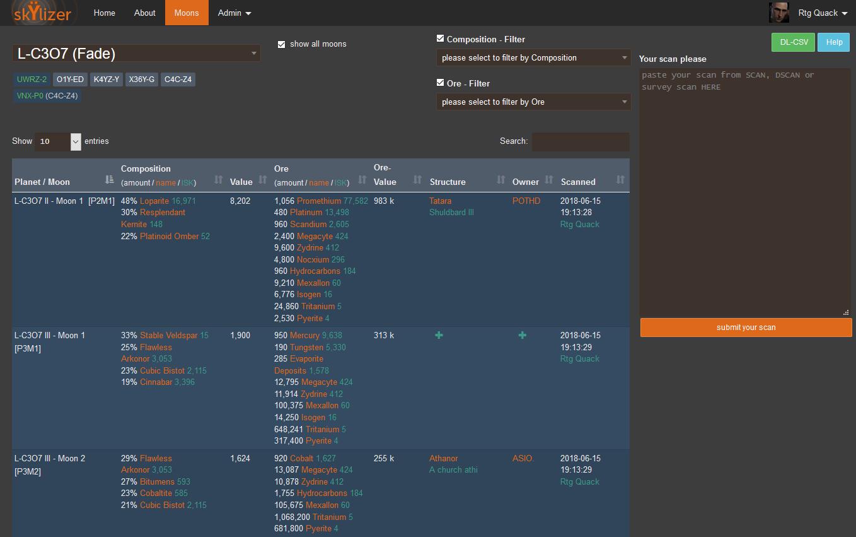 skŸlizer - The Eve-Online scan analyzer | eve-skylizer