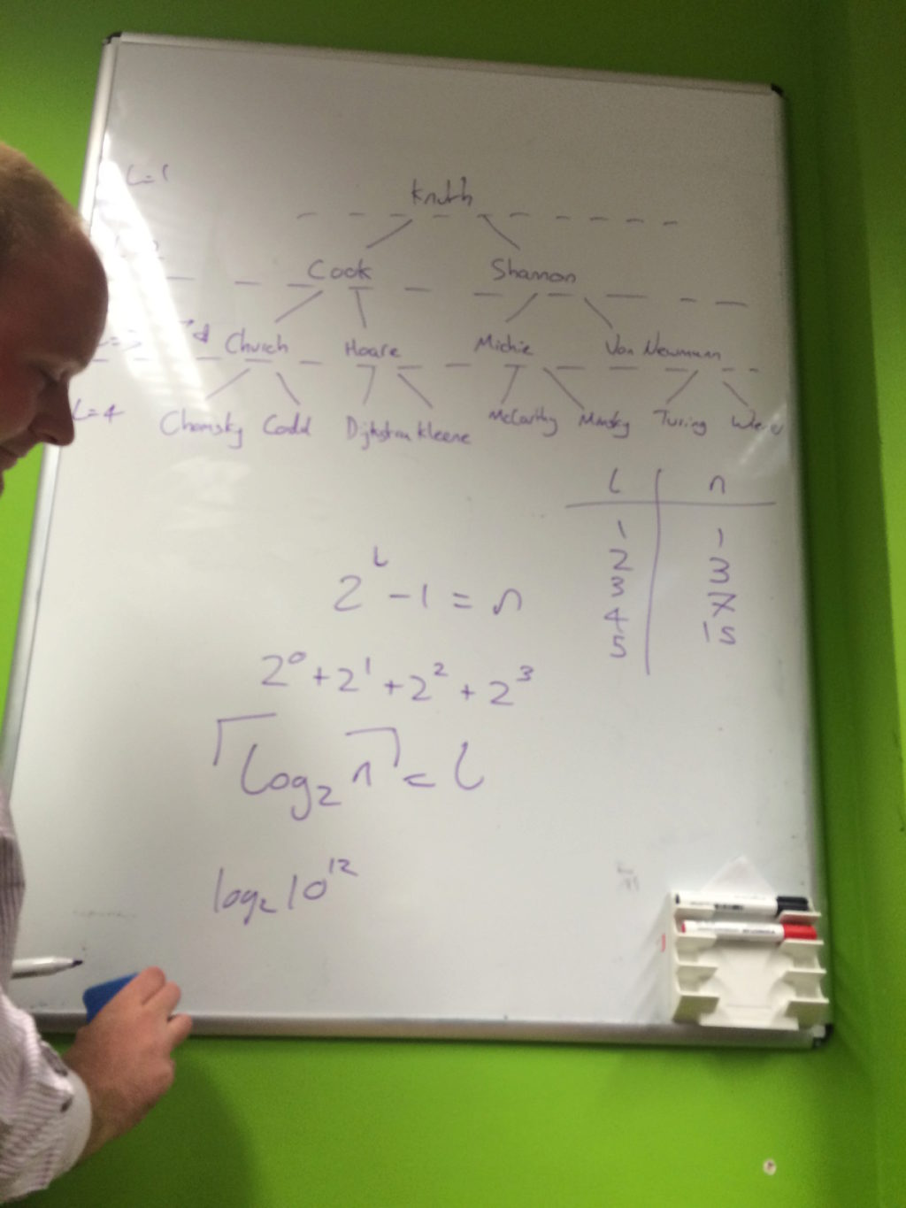 Chris working through complexity