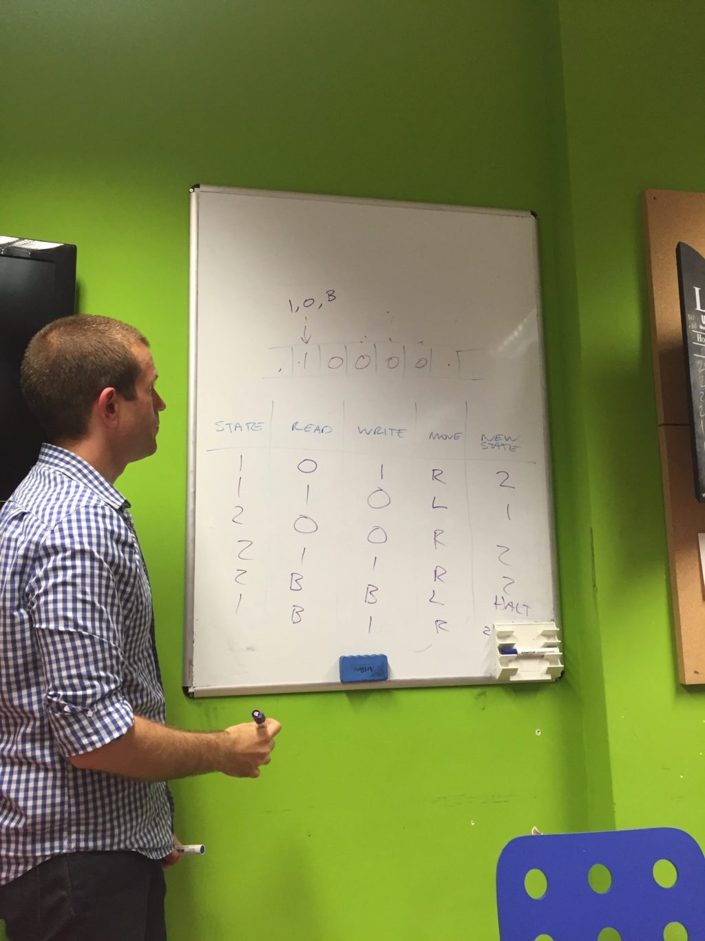 Tom explaining Turing Machines by writing a program to increment a binary number