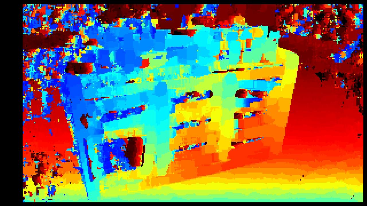librealsense/depth-from-stereo md at master · IntelRealSense