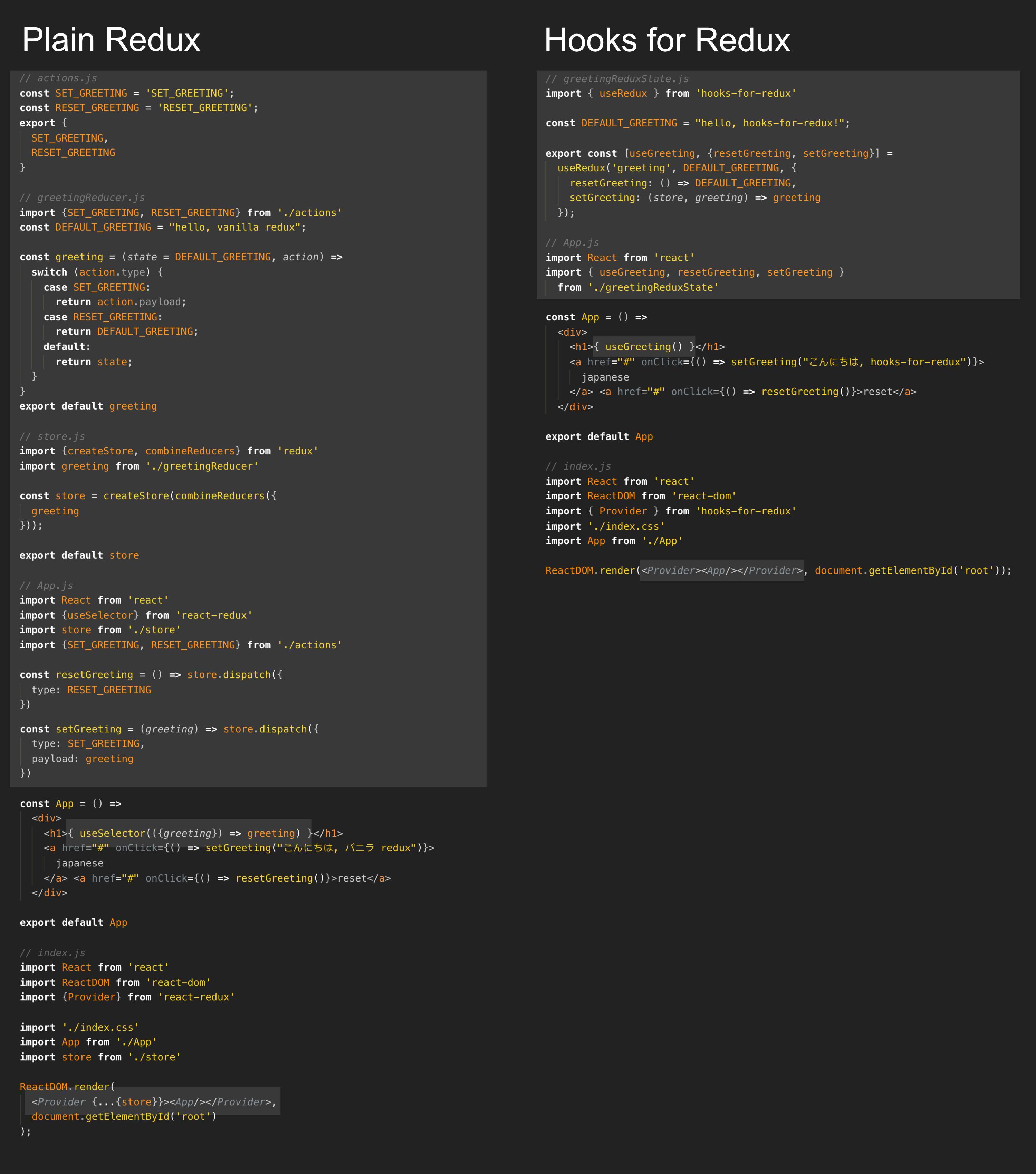 hooks-for-redux vs plain-redux comparison