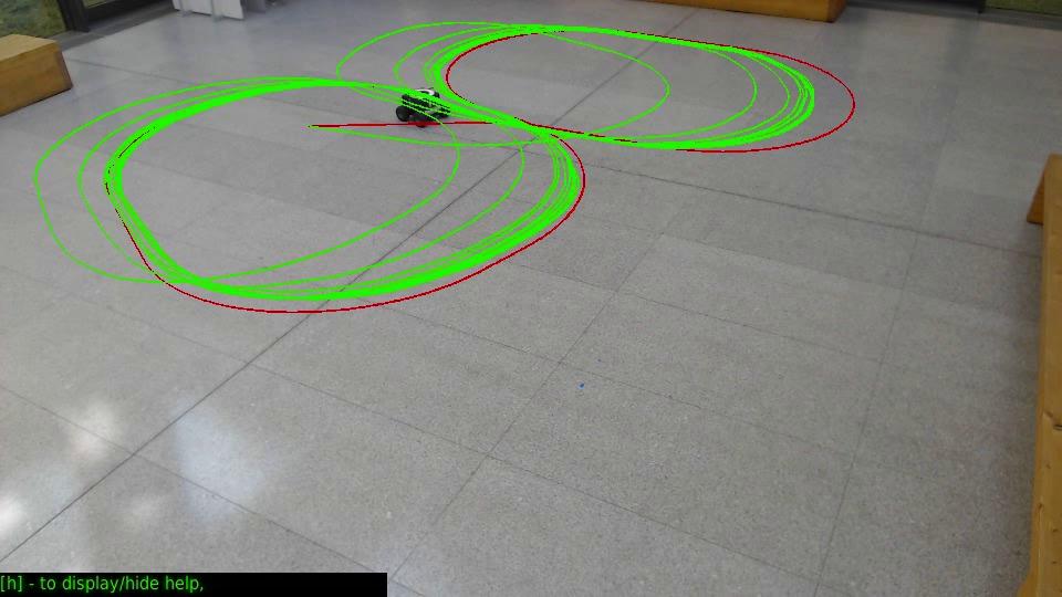 Second indoor experiment