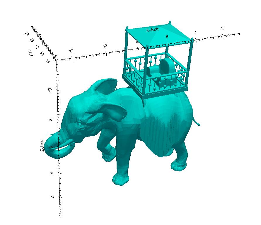 Elephant Geometry Bounding Box