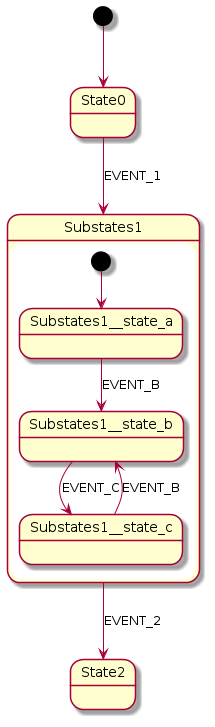 wiki_examples_state_src_include