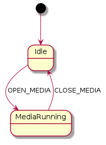 wiki_features_parallel_usecase_media