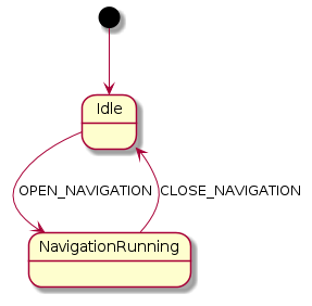wiki_features_parallel_usecase_navi
