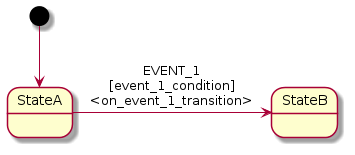 wiki_features_transition