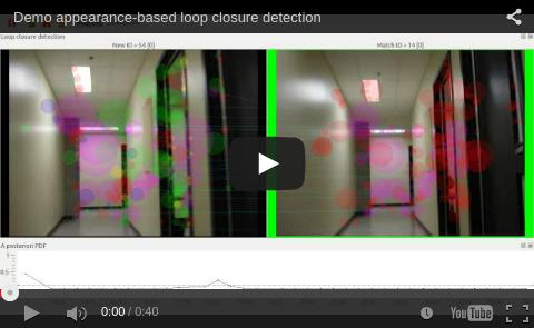 Loop closure detection · introlab/rtabmap Wiki · GitHub