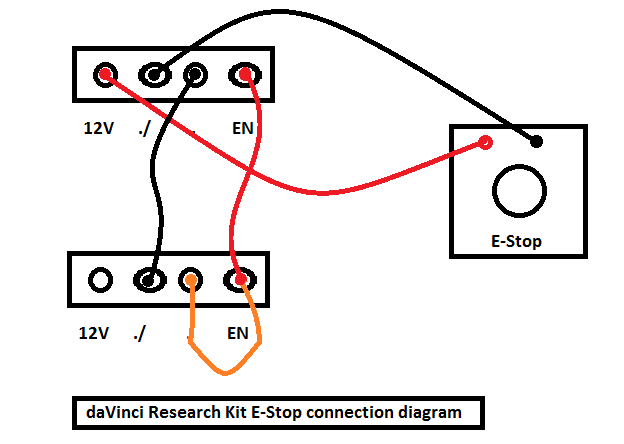 daVinci Estop_2Controllers 1 estop � jhu dvrk sawintuitiveresearchkit wiki � github e stop wiring diagram at crackthecode.co