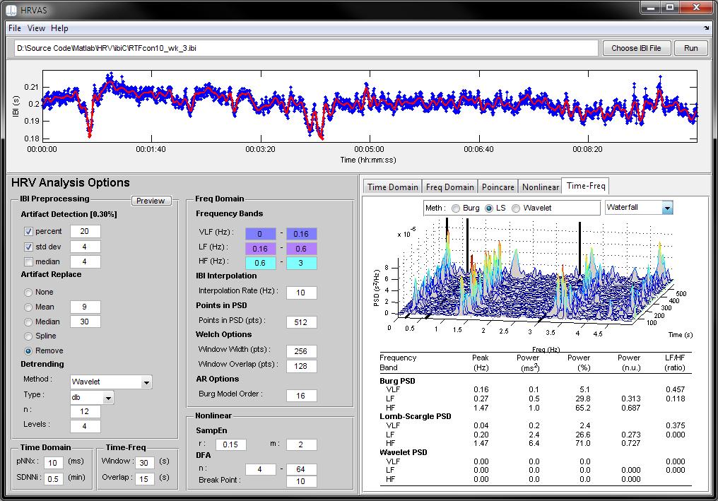 GitHub - jramshur/HRVAS: Heart Rate Variability Analysis