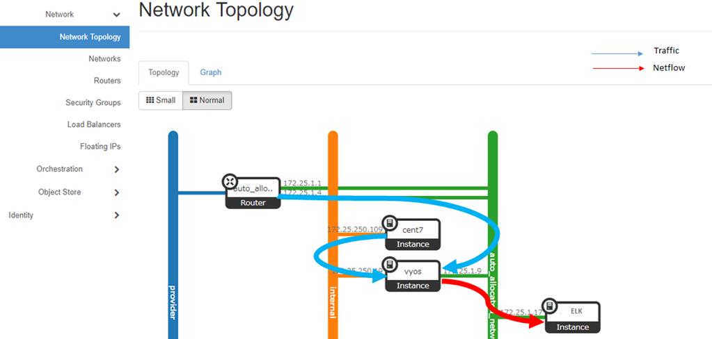 Kibana + Elasticsearch + logstash を使って Netflow を可視化