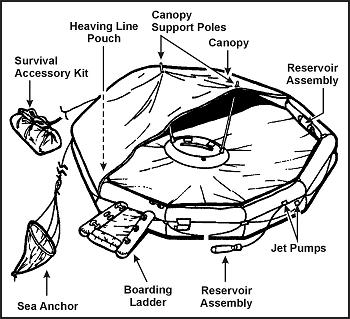 Sea · ligi/SurvivalManual Wiki · GitHub