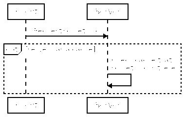Languageguide lmikagoseq wiki github loop blocks ccuart Choice Image
