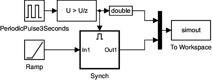 triggered activation of a simulink subsystem  u00b7 m