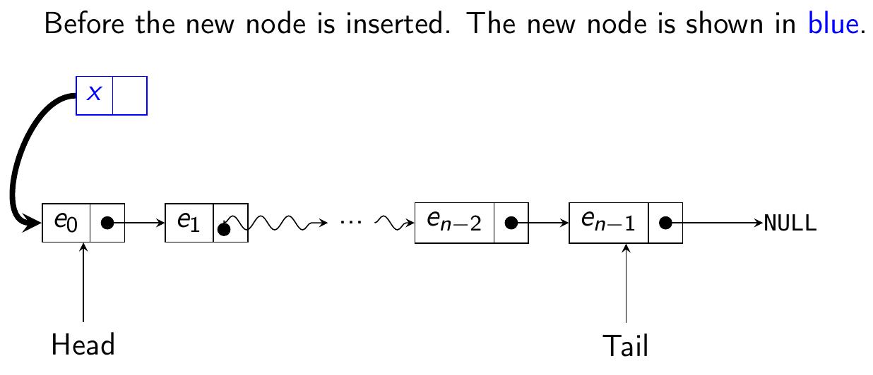 GitHub - markroyer/latex-tikz-beamer-linkedlists: Example ...