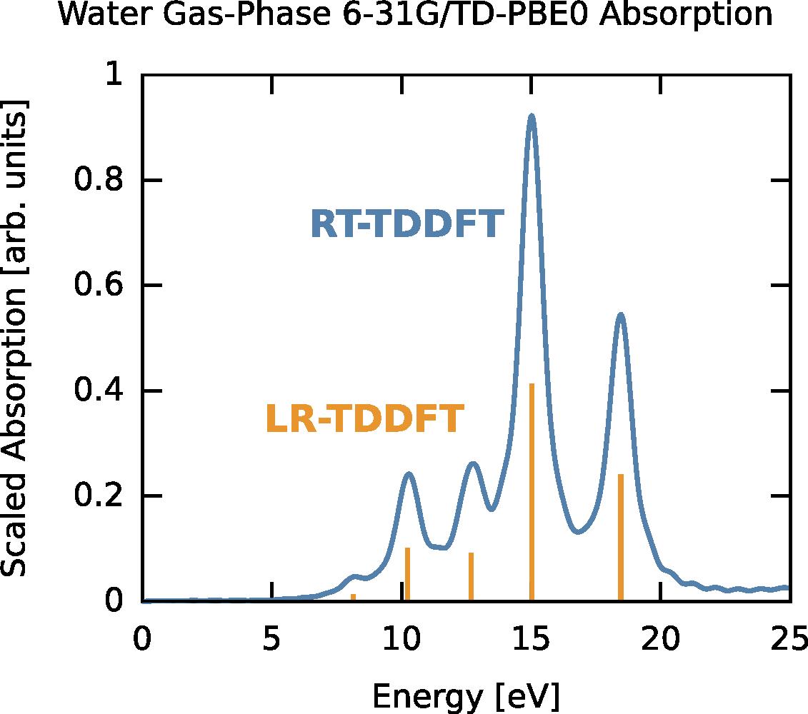 RT TDDFT · nwchemgit/nwchem Wiki · GitHub