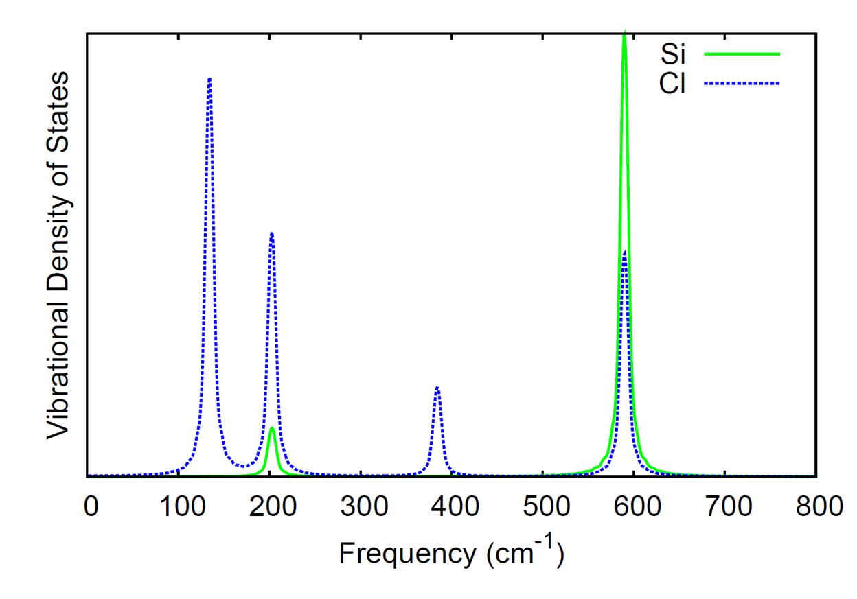 Gaussian Basis AIMD · nwchemgit/nwchem Wiki · GitHub
