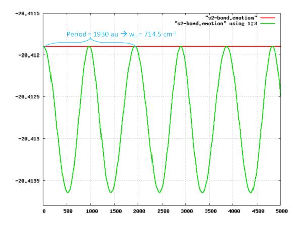 Plane Wave Density Functional Theory · nwchemgit/nwchem Wiki · GitHub
