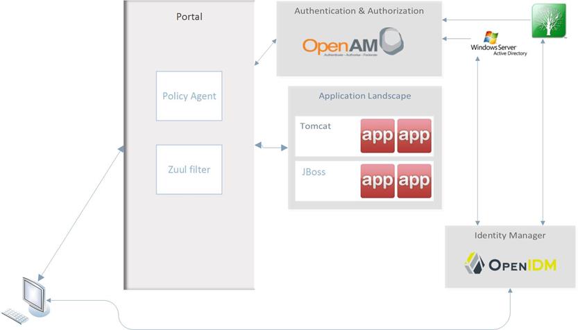 Home · oasp-forge/oasp4j-enterprise-security Wiki · GitHub