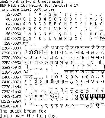 Adding new Language and example (Hindi) · Issue #584 · olikraus/u8g2