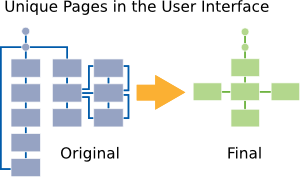 user interface minimization over time