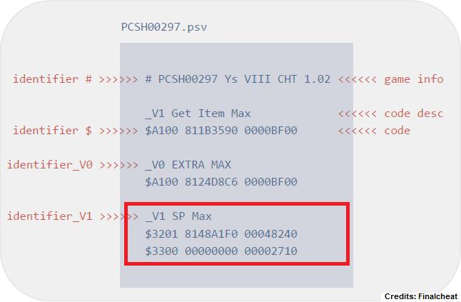 Formatting · r0ah/vitacheat Wiki · GitHub