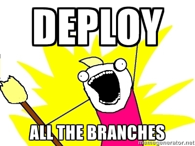 Deploy all the branches