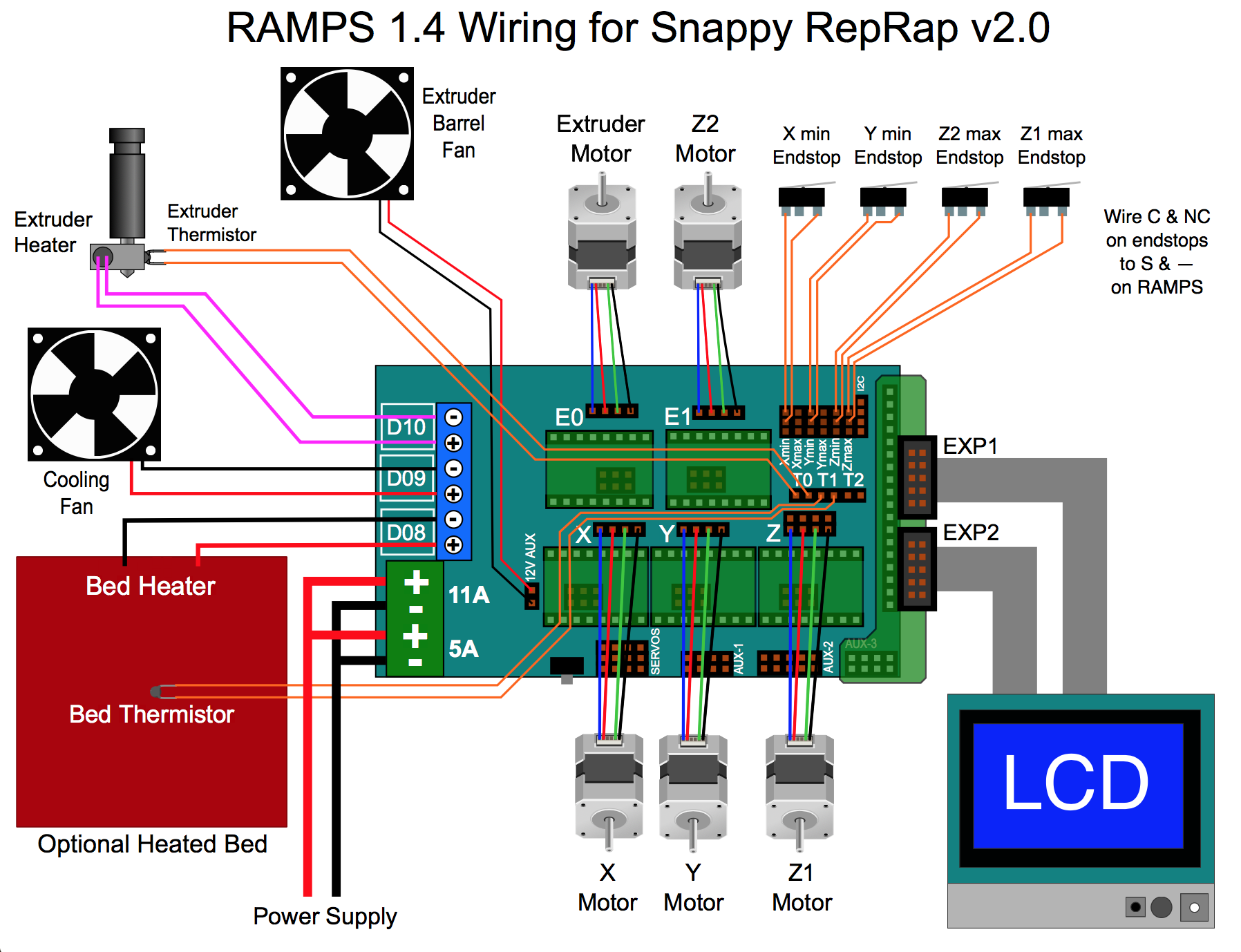 Ramps 1 4 Wiring Diagram Everything About Mega 2 V2 0 Revarbat Snappy Reprap Wiki Github Rh Com Arduino Schematic Trailer Plans