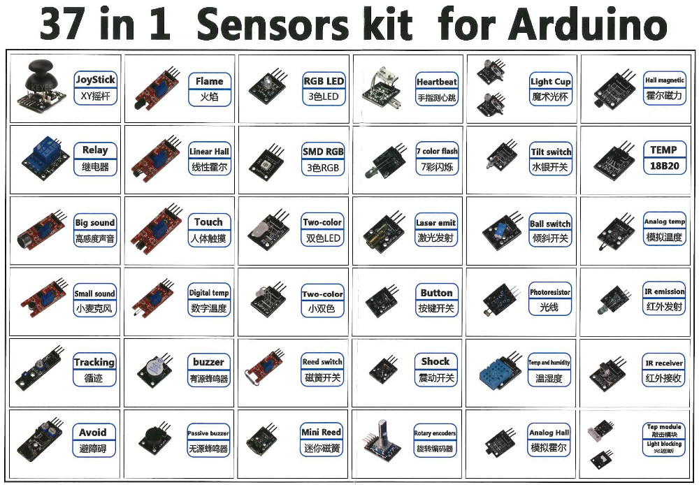 Home · sergev retrobsd and sensor kit wiki github