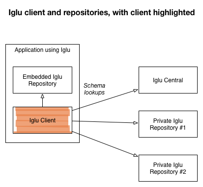scala-client-img