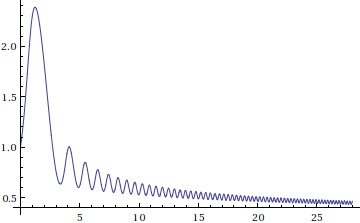 SymPy vs  Mathematica · sympy/sympy Wiki · GitHub