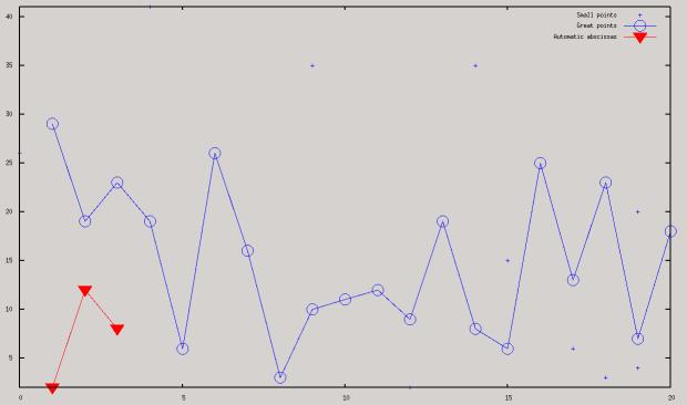 SymPy vs  Maxima · sympy/sympy Wiki · GitHub
