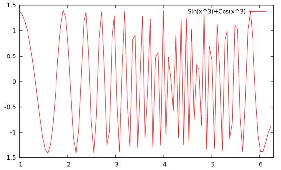 SymPy vs  Yacas · sympy/sympy Wiki · GitHub