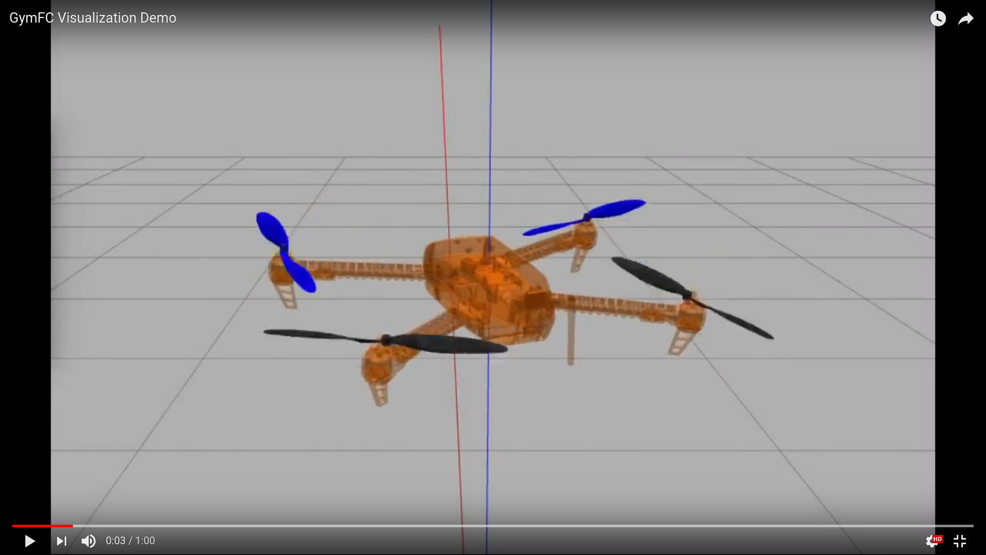 GymFC Visualization Demo