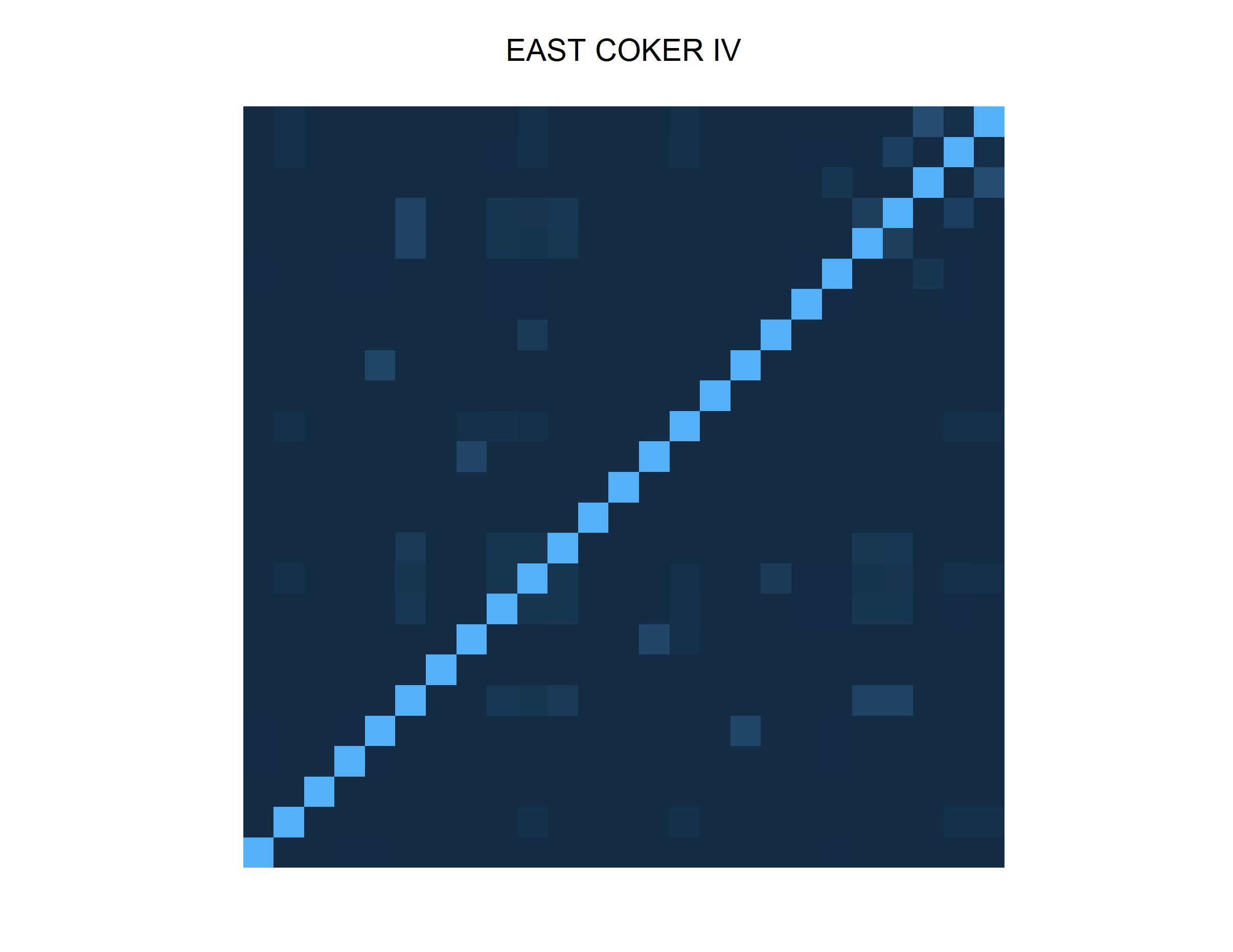 East Coker IV