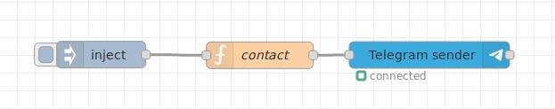 node-red-contrib-telegrambot - Node-RED