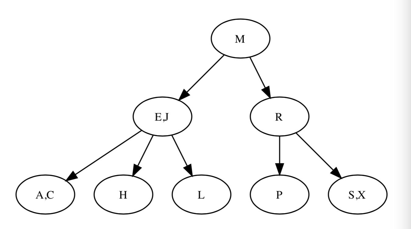 简单的2-3树