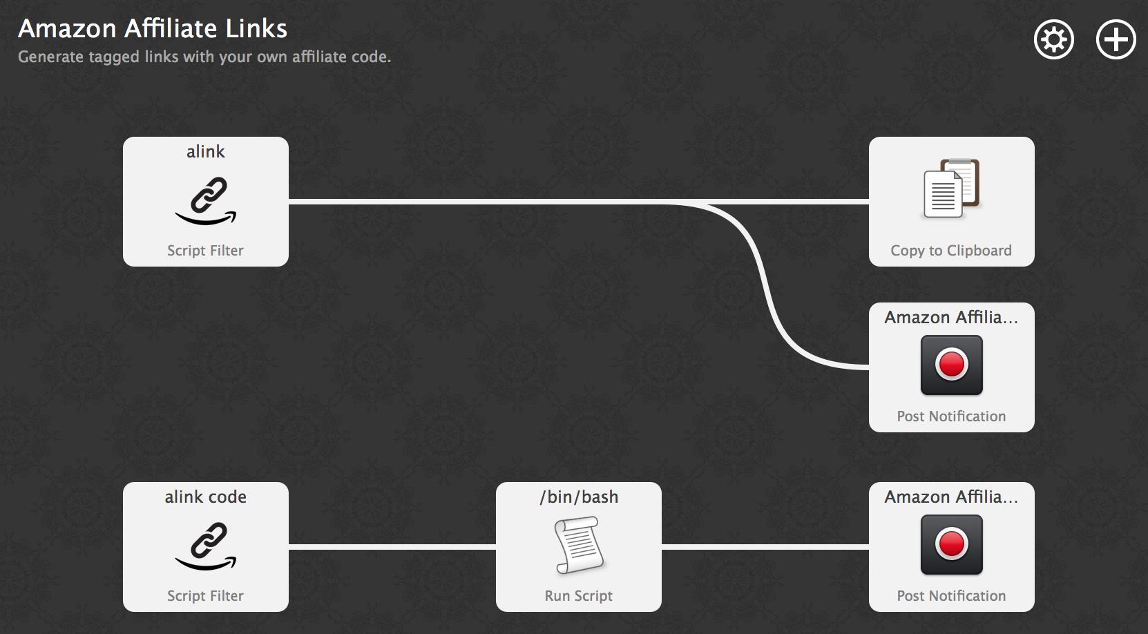 Screenshot: Alred Workflow Topology