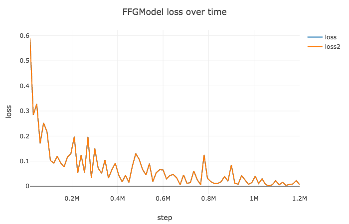 Model Zoo - NoisyNaturalGradient PyTorch Model