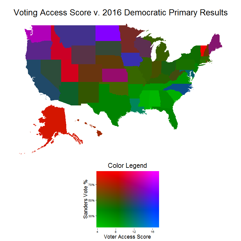 colorplane choropleth of voter access by 2016 democratic primary result