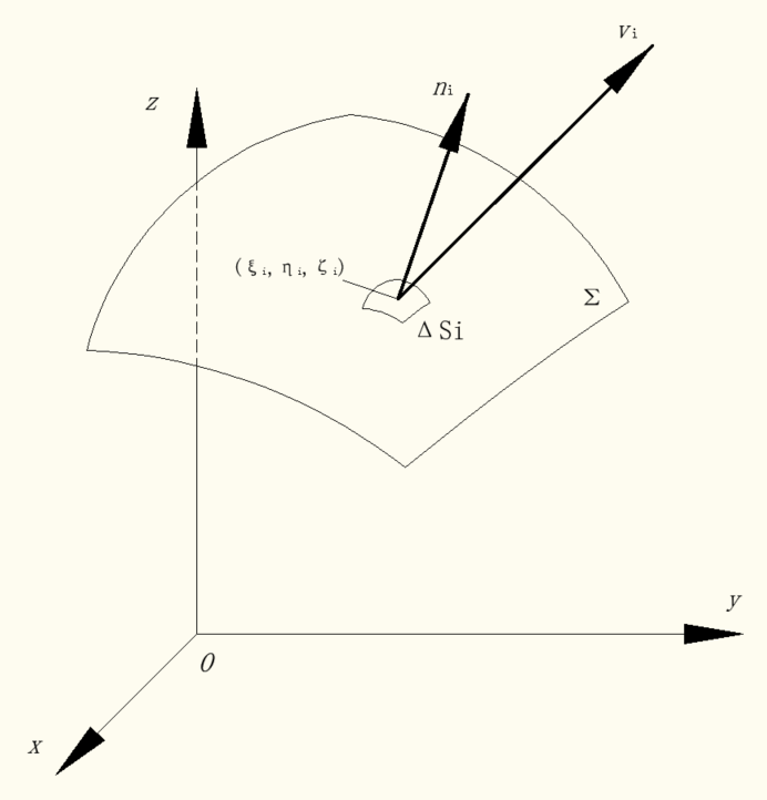 流向曲面一侧的流量_1