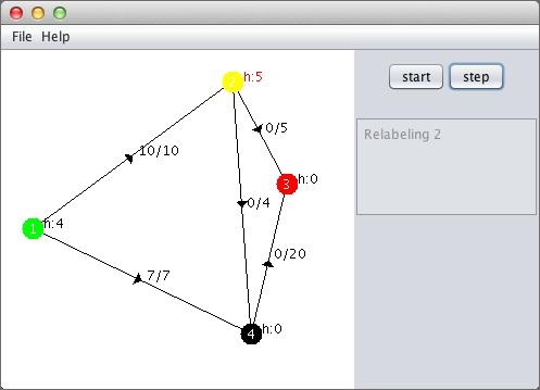 GitHub - wozniakjan/graph-relabel-to-front: school project
