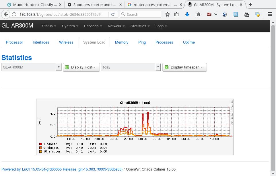 OpenWrt Advance Statistics