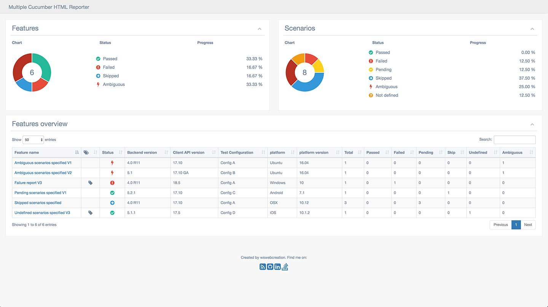 Snapshot - Features overview