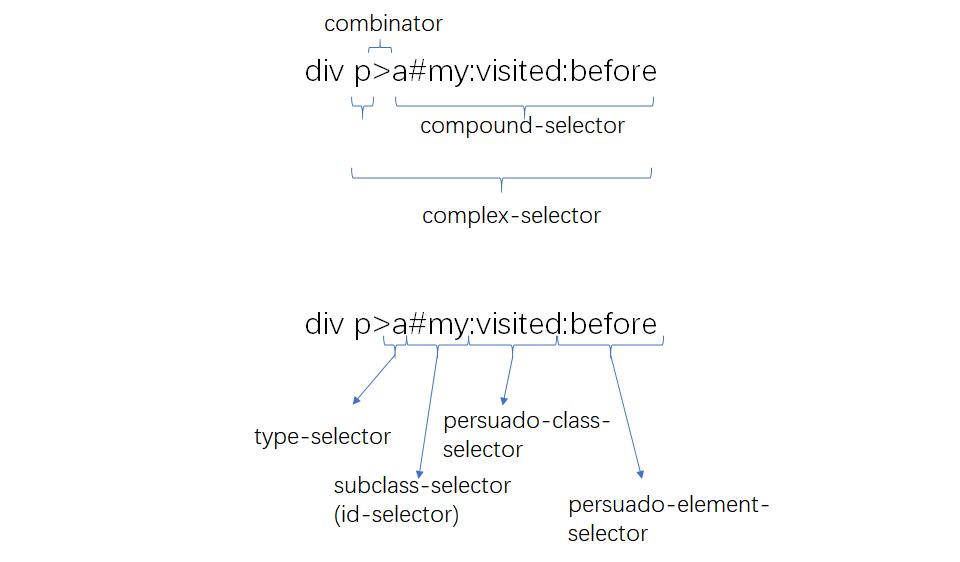 selector-demo
